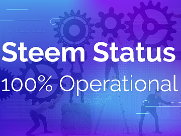 "非正式翻译:STEEM彻底康复啦/ Informal translation of ""Steem Status: 100% Operational """
