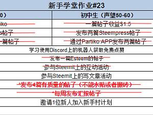 【新手学堂作业#23】11.19-11.25作业周报@liubao