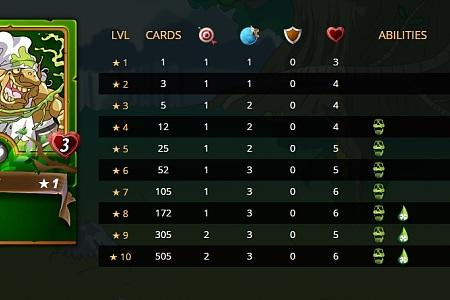 Steemmonsters全新的水晶球卡牌阵容介绍和讲解系列三