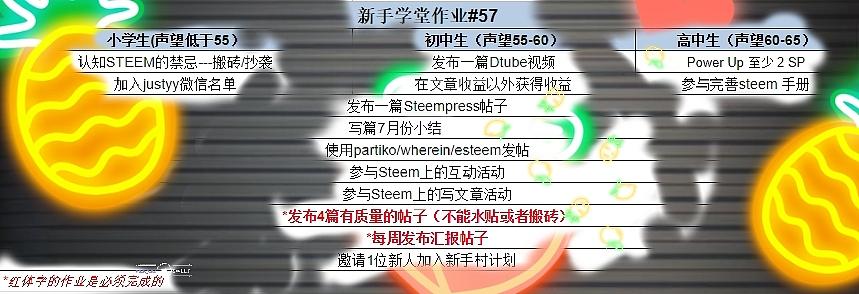 新手学堂作业#57|annepink(7.29-8.4)作业汇报📝