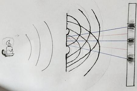 #科普#量子物理(9)