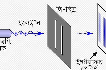 #科普#量子物理(7)